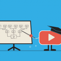 marketing interactive videos and their usefulness